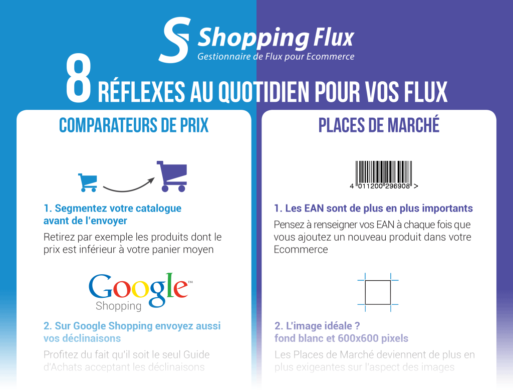 Infographie Shopping Flux